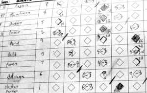 scorecard_attempt_SFG_vs_CIN_2015-09-15